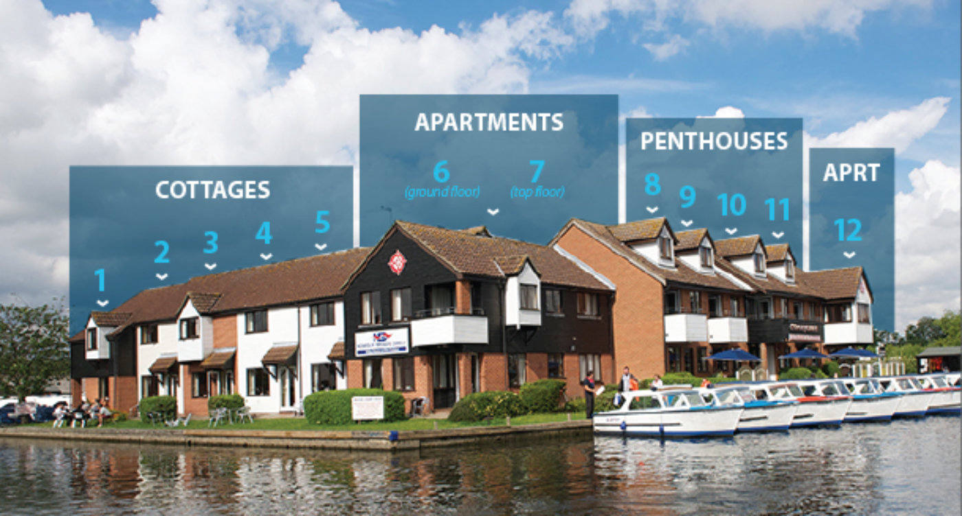 Norfolk Broads Holiday Cottages numbers